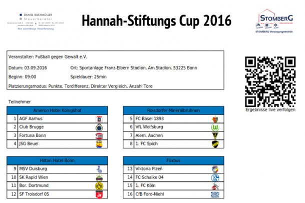 Hannah Stiftungscup 2016